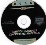 2005 Dodge Dakota Service Manual- CD Rom