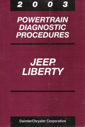 2003 Jeep Liberty Powertrain Diagnostic Procedures