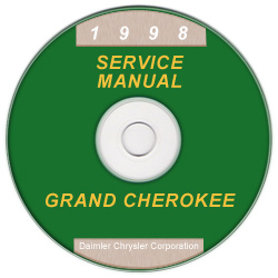 1998 Jeep Grand Cherokee (ZJ) Factory Service Manual on CD