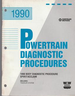 1990 Dodge Spirit / Plymouth Acclaim Powertrain Dagnostic Procedures