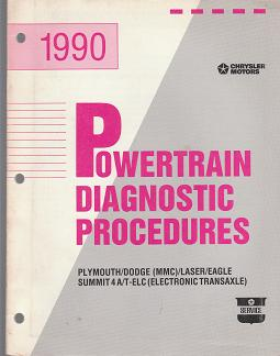 1990 Plymouth / Dodge Laser / Eagle Summit Powertrain Diagnostic Procedures