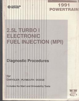 1991 Chrysler / Dodge / Plymouth 2.5L Turbo I Electronic Fuel Injection (MPI) Powertrain Diagnostic Procedures