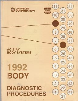 1992 AC & AY Body Systems Body Diagnostic Procedures