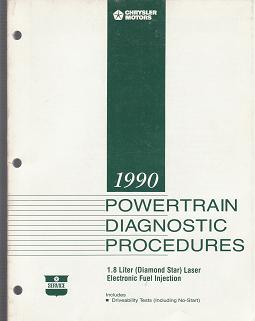 1990 Chrysler / Dodge / Plymouth 1.8 Liter (Diamond Star) Laser Electronic Fuel Injection  Powertrain Diagnostic Procedures