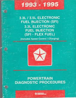 1993 - 1995 Chrysler Concorde / New Yorker / LHS / Dodge Intrepid / Eagle Vision Powertrain Diagnostic Procedures