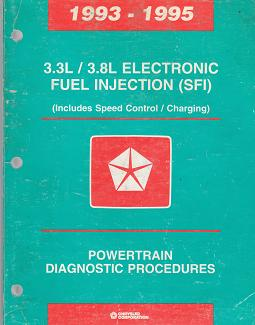 1993 - 1995 Chrysler New Yorker Salon / Town & Country / Dodge Caravan / Dynasty / Grand Caravan / Plymouth  Voyager Powertrain Diagnostic Procedures