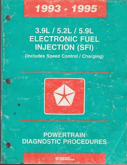 1993 - 1995 3.9L / 5.2L / 5.9L Electronic Fuel Injection (SFI) Powertrain Diagnostic Procedures