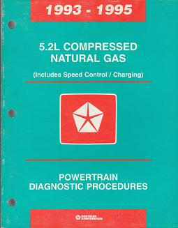 1993 - 1995 Dodge Trucks with 5.2L Compressed Natural Gas (Includes Speed Control / Charging) Powertrain Diagnostic Procedures