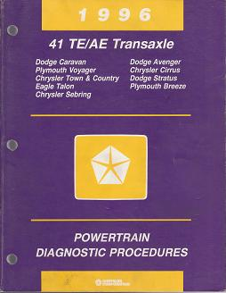 1996 Chrysler / Dodge / Plymouth 41 TE / AE Powertrain Diagnostic Procedures