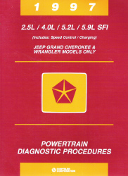 1996 - 1997 Jeep & Dodge Truck 2.5L / 3.9L / 4.0L / 5.2L/ 5.9L / 8.0L SFI / CNG / Diesel Powertrain Diagnostic Procedures