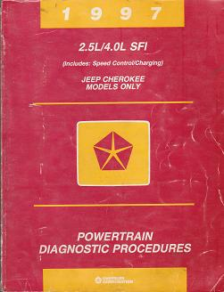 1997 Jeep Cherokee 2.5L / 4.0L SFI Powertrain Diagnostic Procedures