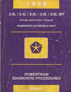 1996 Chrysler / Dodge / Plymouth / Eagle 2.0L / 2.4L / 2.5L / 3.3L / 3.5L SFI Passenger Car Models Only Powertrain Diagnostic Procedures