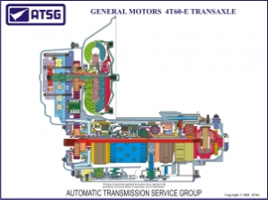 GM 4T60 18 X 24 Color Cutaway Poster