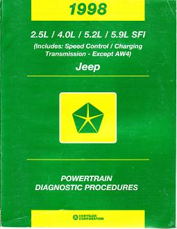 1998 Jeep Cherokee 2.5L / 4.0L / 5.2L / 5.9L SFI Powertrain Diagnostic Procedures