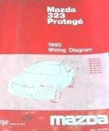 1995 Mazda 323 Protege Factory Wiring Diagrams Manual