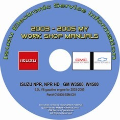 2003 - 2005 Isuzu N Series & GMC, Chevrolet W Series (6.0L V8 Gas Engine Only) Factory Workshop Manual on CD-ROM