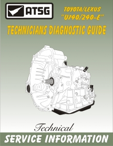 ZF6HP21-28 2nd Generation Tech Guide