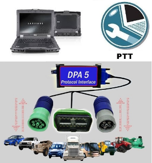 Mack / Volvo PTT (Premium Tech Tool) Software & Dell Fully Rugged XFR-E6400 with DPA-5 Adapter Preloaded!