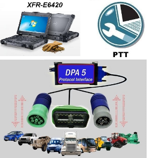 Mack / Volvo PTT (Premium Tech Tool) Software & Dell Fully Rugged XFR-E6420 with DPA-5 Adapter Preloaded!