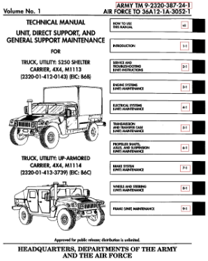 Army M998 HMMWV HUMMER HUMVEE Service, Operator & Parts Manuals CD-ROM
