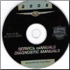 2005 Chrysler Town & Country Dodge Caravan Service Manual CD-ROM (SKU: 8137005062CD)