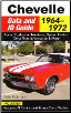 1964 - 1972 Chevelle Data and Identification Guide by CarTech (SKU: CARTECH-CT577)