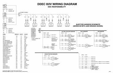 detroit diesel ddec iii iv with jake brake engine/cab wiring diagram  schematic, laminated