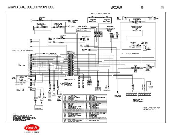 SK25038 detroit diesel ddec iii with optional idle engine wiring diagram ddec ii wiring diagram at creativeand.co