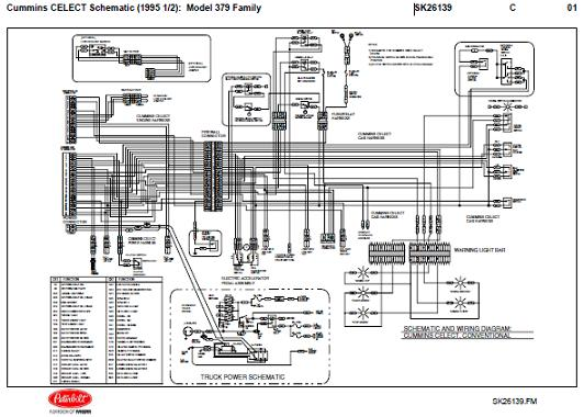 1995 5 peterbilt 379 family  357  375  377  378  379  cummins n14 celect wiring schematic